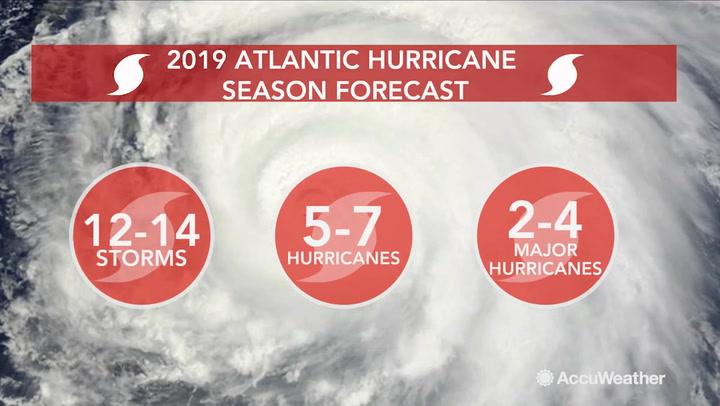 Video: AccuWeather's 2019 Atlantic hurricane season forecast